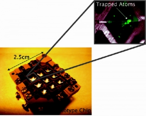 Размещенные на чип атомы. (Изображение: J. Cotter, с http://nanotechweb.org/) (кликните картинку для увеличения)