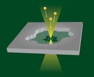 Схема эксперимента: при помощи высокоэнергетического пучка электронов графит преобразуется сначала в графен, а потом в атомарные цепочки. (кликните картинку для увеличения)