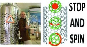 Кристоф Гозе-Бак (Christophe Goze-Bac) наглядно демонстрирует поведение сложных псевдоодномерных нанообъектов, построенных из молекул фуллерена внутри нанотрубок. (кликните картинку для увеличения)