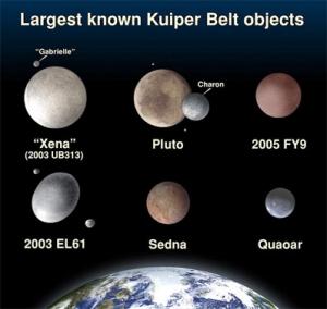 Крупнейшие объекты пояса Койпера (кликните картинку для увеличения)
