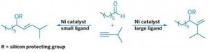 Влияние размера лиганда на региоселективность реакции (кликните картинку для увеличения)