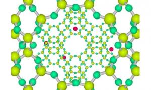 Новый метод электронной микроскопии позволяет определить индивидуальные атомы иридия (красный цвет) в порах кристалла цеолита (Si и Al – светло-зеленые, O – темно-зеленый). (кликните картинку для увеличения)