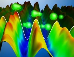 Динамика электрона (зеленый цвет) в молекуле водорода при фотоионизации с помощью аттосекундного лазерного импульса. (кликните картинку для увеличения)
