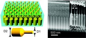 Изображение предложенных группой ученых наноколонн с различным диаметром верха и основания. (кликните картинку для увеличения)