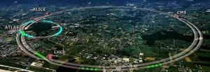 Расположение Большого Адронного Коллайдера (кликните картинку для увеличения)