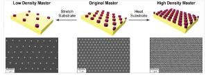 Схематичное изображение процесса, предложенного учеными для производства образцов с определенной наноструктурой на поверхности. (кликните картинку для увеличения)