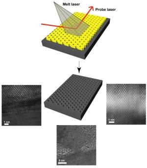 Схема процесса производства нанокристаллов при помощи эпитаксии. (кликните картинку для увеличения)