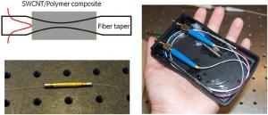 Схема предложенной идеи по включению в конструкцию лазера области просветляющегося поглотителя из углеродных нанотрубок. (кликните картинку для увеличения)
