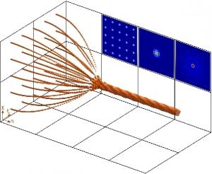 Схематическое изображение результатов вычислительного эксперимента. (кликните картинку для увеличения)