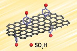 Сульфированные графеновые катализаторы могут быть регенерированы в отличие от серной кислоты.