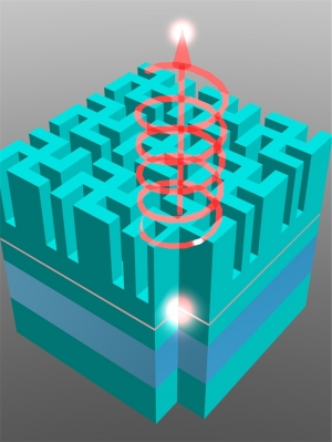 Схематическое изображение хиральной наноструктуры, разработанной учеными. (кликните картинку для увеличения)