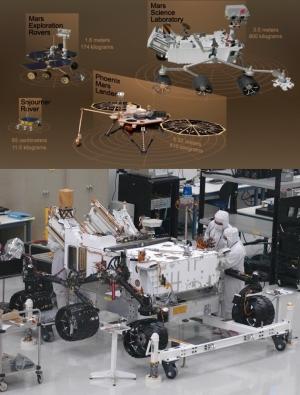 В ноябре-декабре 2011 года ракета-носитель Atlas V 541 запустит миссию НАСА Mars Science Laboratory [MSL], которая прибудет к Марсу в августе 2012 года. Марсоход массой 900 кг проработает на Красной планете по меньшей мере один марсианский год [687 земных дней]. Миссия является частью долгосрочной программы НАСА по исследованию Марса автоматами. Задача MSL – определить в состоянии ли сегодня окружающая среда Марса поддерживать микробную жизнь и могла ли она делать это в прошлом. (Изображение НАСА) (кликните картинку для увеличения)