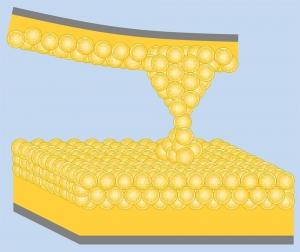 Схематическое изображение контакта между золотой поверхностью и золотым острием, закрепленным на кантиливере. (кликните картинку для увеличения)