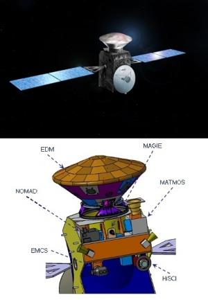 В январе 2016 года ракетой-носителем Atlas V 431 будет запущена первая миссия по программе ExoMars – Trace Gas Orbiter. Спустя 9 месяцев аппарат подойдет к Марсу и отделит спускаемый модуль – EDM, после чего сам выйдет на эллиптическую орбиту вокруг Красной планеты, а через несколько месяцев, после маневров аэродинамического торможения, аппарат выйдет на круговую орбиту высотой около 400 км и начнет научную часть миссии. (Изображение ЕКА) (кликните картинку для увеличения)