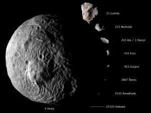 Изображение Весты, снимок сделан 17 июля 2011 года аппаратом Dawn с расстояния 16000 км, разрешение около 1.4 км/пиксел. Рядом с Вестой [для сравнения размеров] показаны некоторые другие астероиды. (Изображение НАСА) (кликните картинку для увеличения)