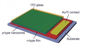 Схематичное изображение предложенной конструкции полупроводникового лазера. (кликните картинку для увеличения)
