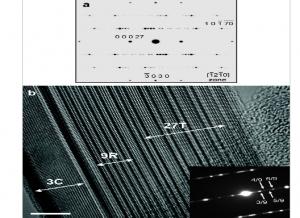 Просвечивающий электронный микроскоп выявил присутствие различных политипов кремния. (кликните картинку для увеличения)