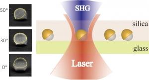 СТМ-изображение отдельных наноколпачков при различных углах между осью симметрии наноструктуры и плоскостью поверхности. (кликните картинку для увеличения)