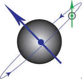 Схематическое изображение спина.