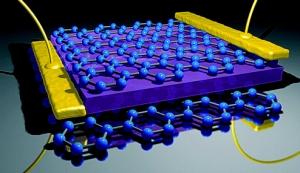 Схематическое изображение устройства, состоящего из двух слоев графена и одного сверхтонкого слоя нитрида бора. (кликните картинку для увеличения)