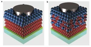 Схематические изображения двух наноструктур, сравнивавшихся учеными в ходе экспериментов. (кликните картинку для увеличения)