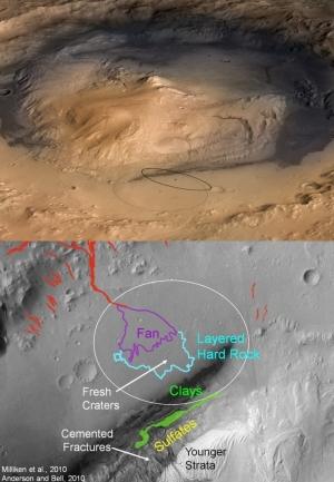 В понедельник, 6 августа, марсоход НАСА должен совершить посадку в кратере Гейла. Вход в атмосферу, спуск и посадка займут около 7 минут, около 14 минут от Марса до Земли будет идти сигнал подтверждения посадки, поступление которого запланировано на 9:31 [мск], плюс-минус минута. Прямая трансляция НАСА, посвященная данному событию, начнется в 7:30 [мск]. На рисунке представлен первоначальный и оптимизированный посадочный эллипс в кратере Гейла, а также гора Шарпа. (Изображения NASA/JPL-Caltech/ESA/DLR/FU Be (кликните картинку для увеличения)