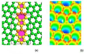 Изображение дефекта на границе двух фрагментов графена. (кликните картинку для увеличения)