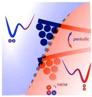 Схематическое изображение проведенного эксперимента. (кликните картинку для увеличения)