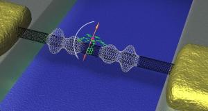 Устройство, созданное учеными и состоящее из углеродной нанотрубки, размещенной между двумя металлическими электродами, и нескольких молекул с заранее известными магнитными характеристиками. (кликните картинку для увеличения)