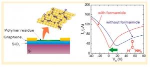 Схема улучшения поверхности графена, загрязненной полимером, при помощи формамида. (кликните картинку для увеличения)