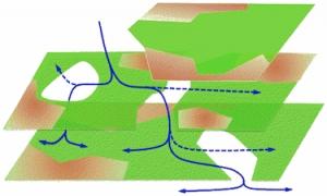 Схематическое изображение процесса проникновения воды через листы оксида графена. (кликните картинку для увеличения)
