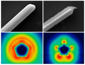 Изображение нанопроводов с различной формой сечения, а также результаты моделирования транспорта поверхностных плазмонов-поляритонов для каждого из них. (кликните картинку для увеличения)
