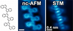 Изображение цепочки полимера, полученное различными методиками. (кликните картинку для увеличения)