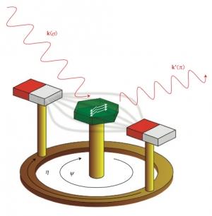 Схематическое изображение эксперимента, проведенного совместной группой ученых. (кликните картинку для увеличения)