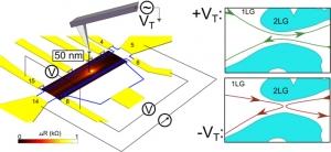 Схематическое изображение экспериментальной установки, а также принципа действия двухслойных структур. (кликните картинку для увеличения)