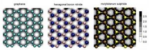 Электронные облака ряда двумерных кристаллов. (кликните картинку для увеличения)