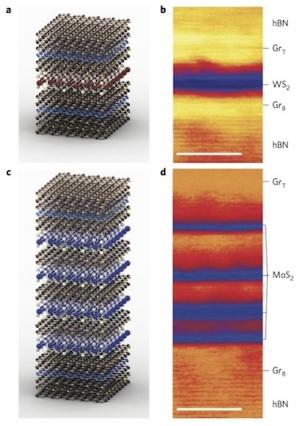 Разработанная учеными гетероструктура из графена, нитрида бора и дихалькогенидов переходных металлов. (кликните картинку для увеличения)